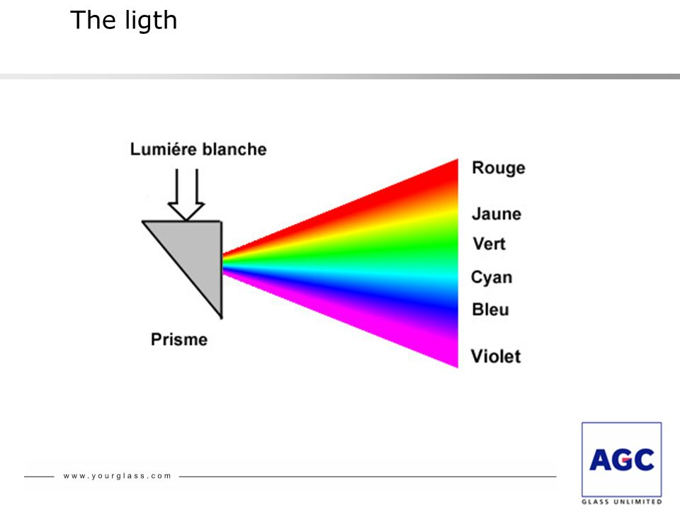 The ligth