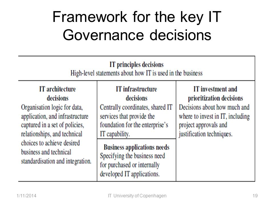 Framework for the key IT Governance decisions