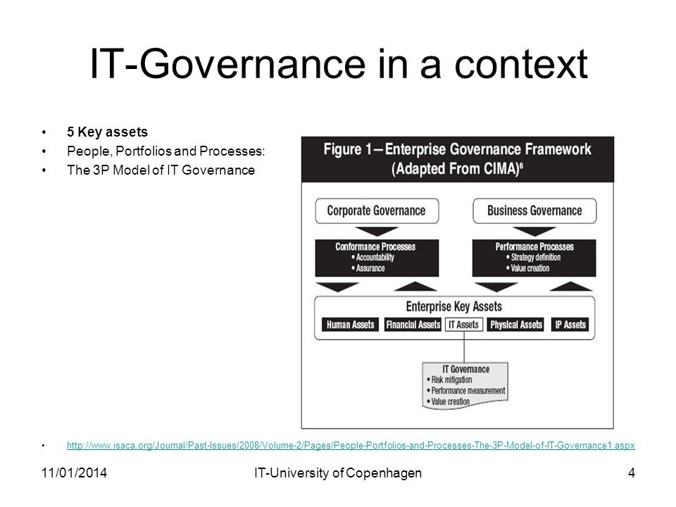 IT-Governance in a context