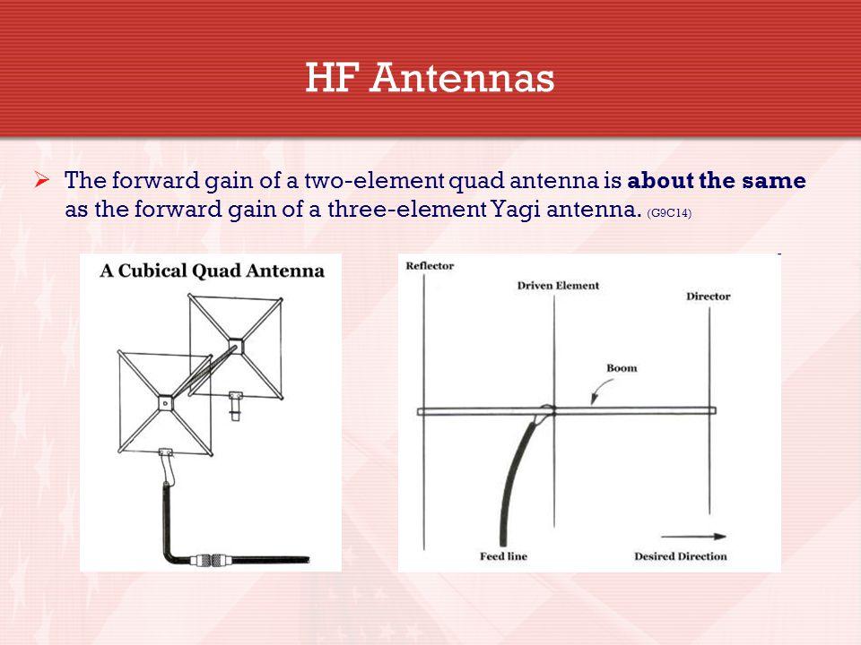 Hf Quad Antenna