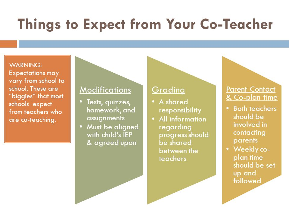 Things to Expect from Your Co-Teacher