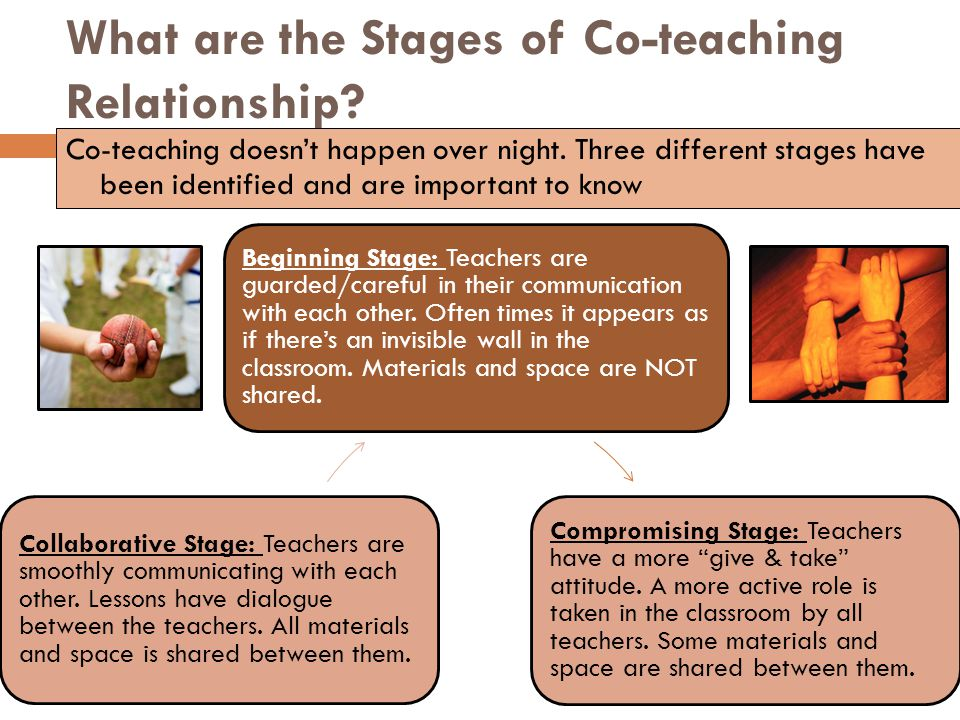 What are the Stages of Co-teaching Relationship