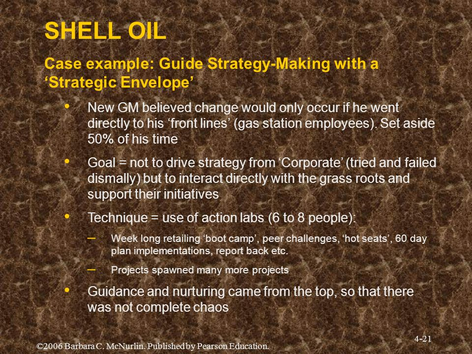 SHELL OIL Case example: Guide Strategy-Making with a 'Strategic Envelope'