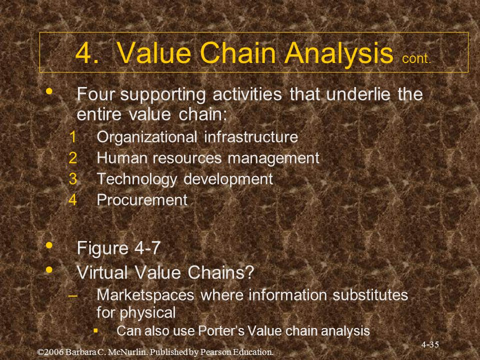 4. Value Chain Analysis cont.
