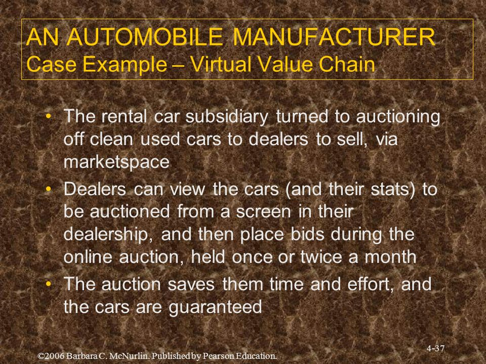 AN AUTOMOBILE MANUFACTURER Case Example – Virtual Value Chain