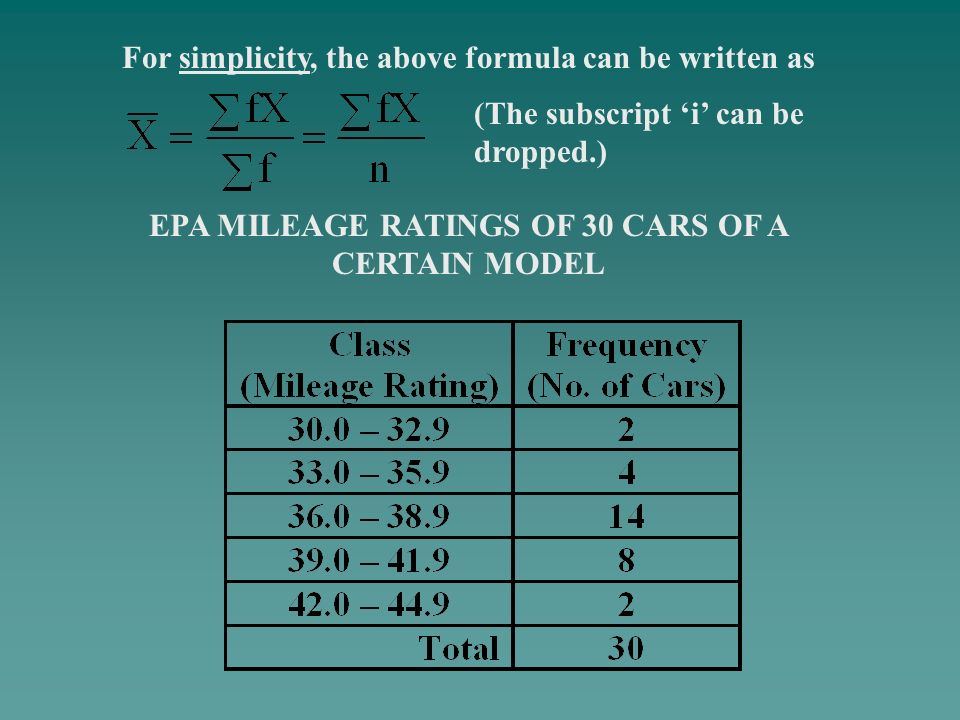 EPA MILEAGE RATINGS OF 30 CARS OF A CERTAIN MODEL