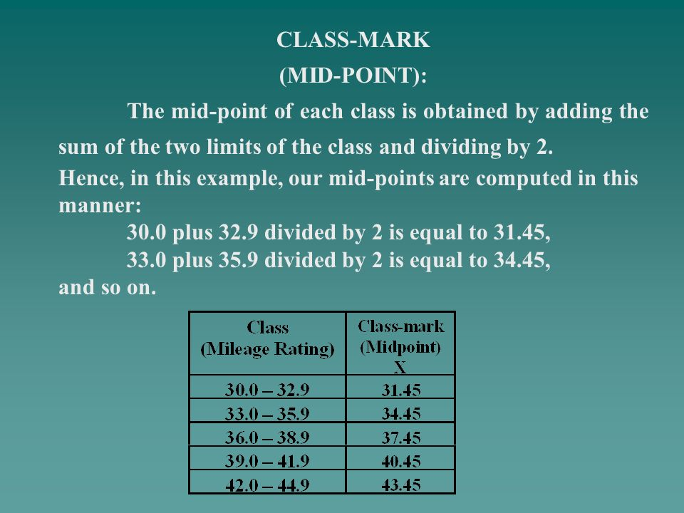 CLASS-MARK (MID-POINT):