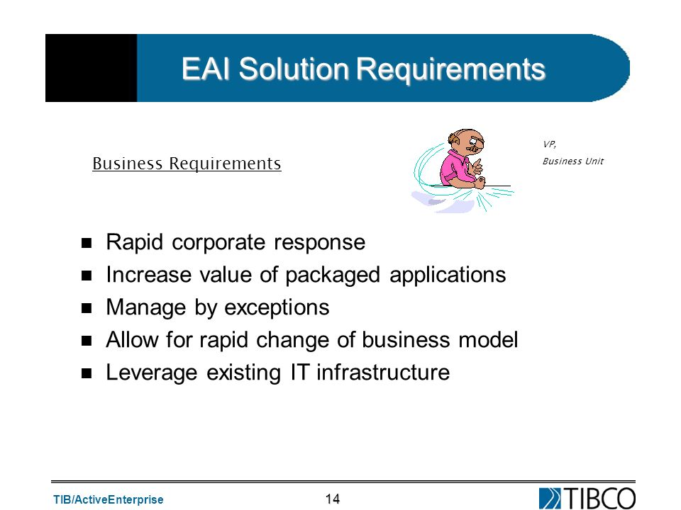 EAI Solution Requirements