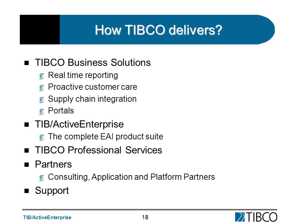 How TIBCO delivers TIBCO Business Solutions TIB/ActiveEnterprise