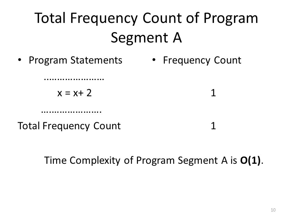Total Frequency Count of Program Segment A