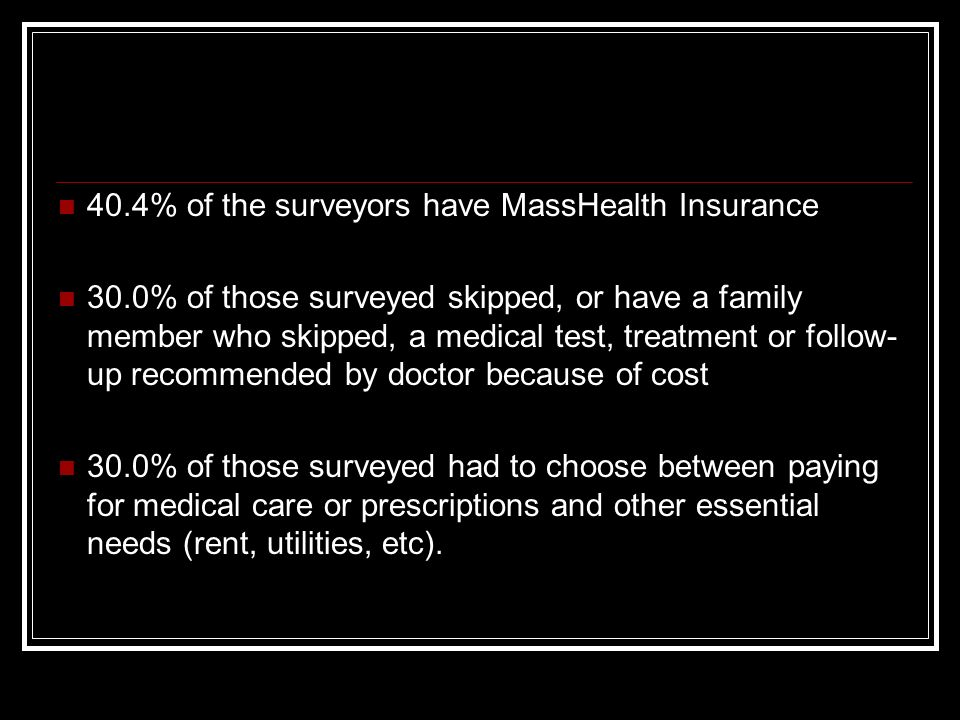 40.4% of the surveyors have MassHealth Insurance