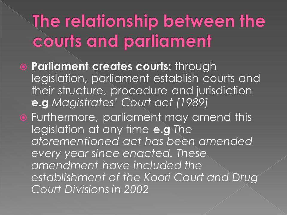 The relationship between the courts and parliament
