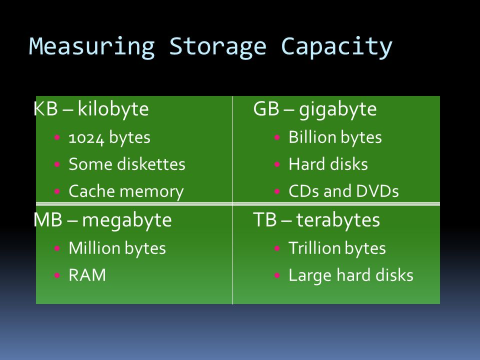 Measuring Storage Capacity