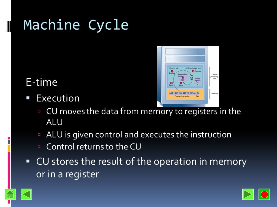 Machine Cycle E-time Execution