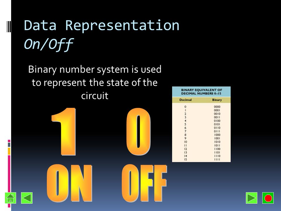 Data Representation On/Off