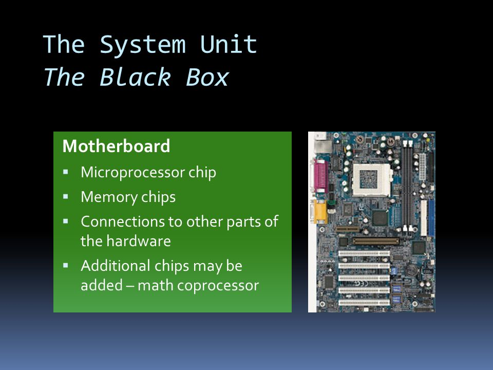 The System Unit The Black Box