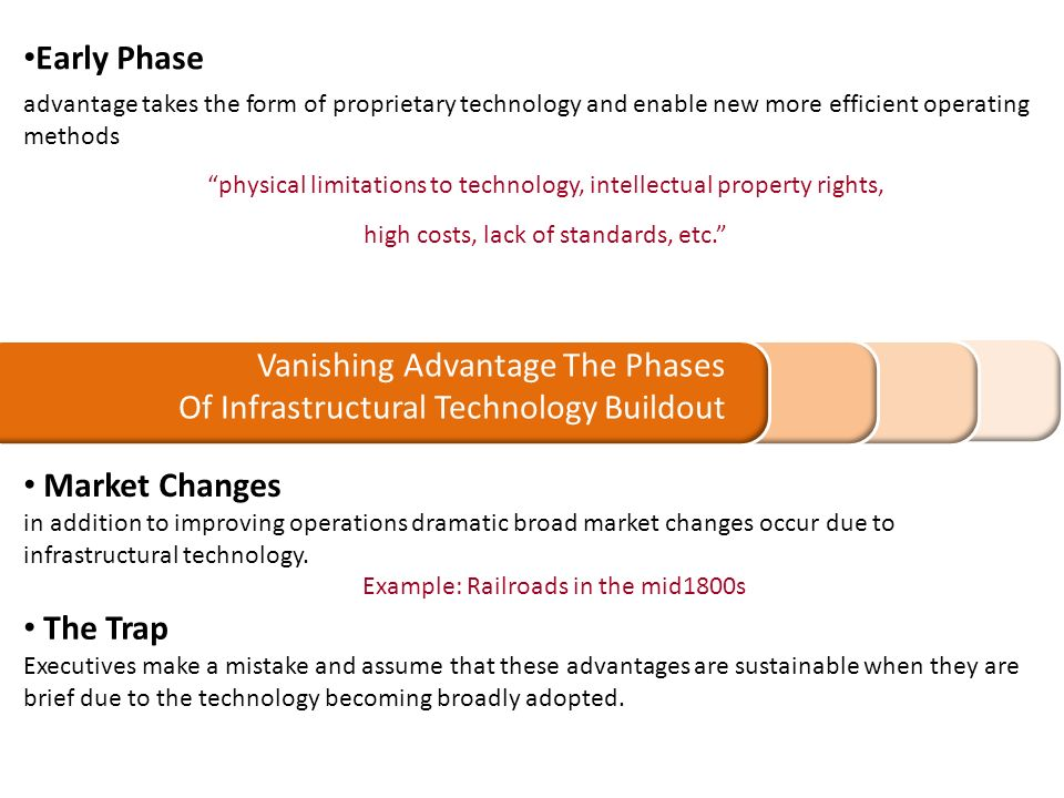 Vanishing Advantage The Phases Of Infrastructural Technology Buildout