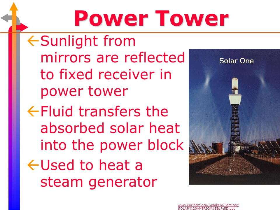 Power Tower Sunlight from mirrors are reflected to fixed receiver in power tower. Fluid transfers the absorbed solar heat into the power block.