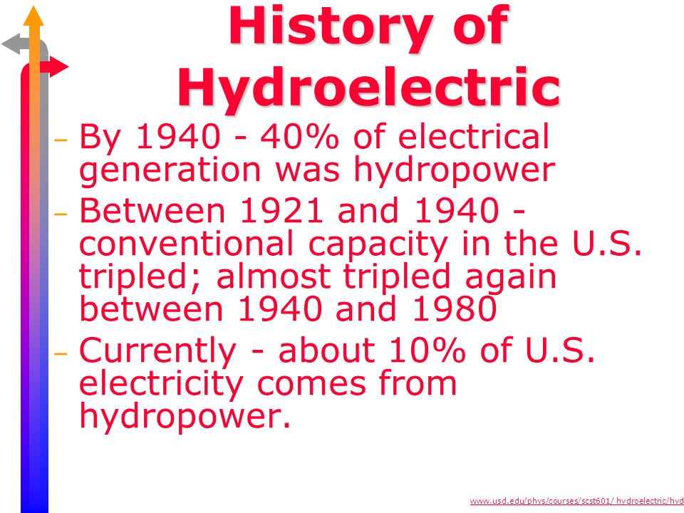 History of Hydroelectric