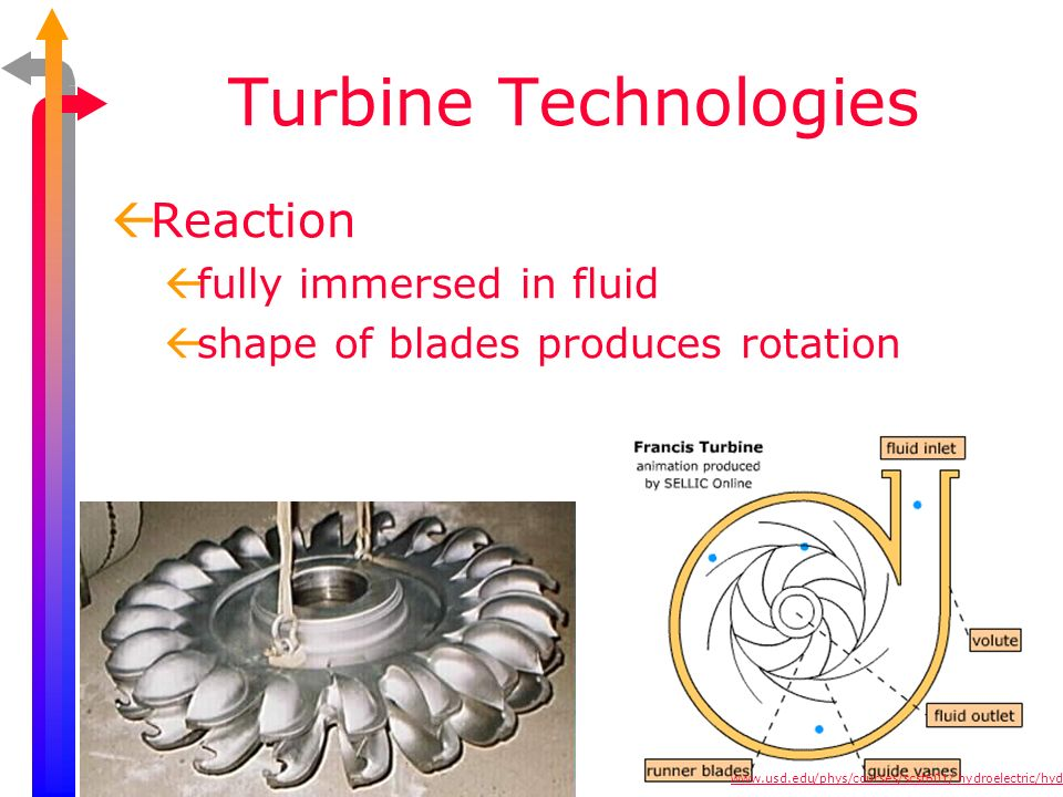 Turbine Technologies Reaction fully immersed in fluid