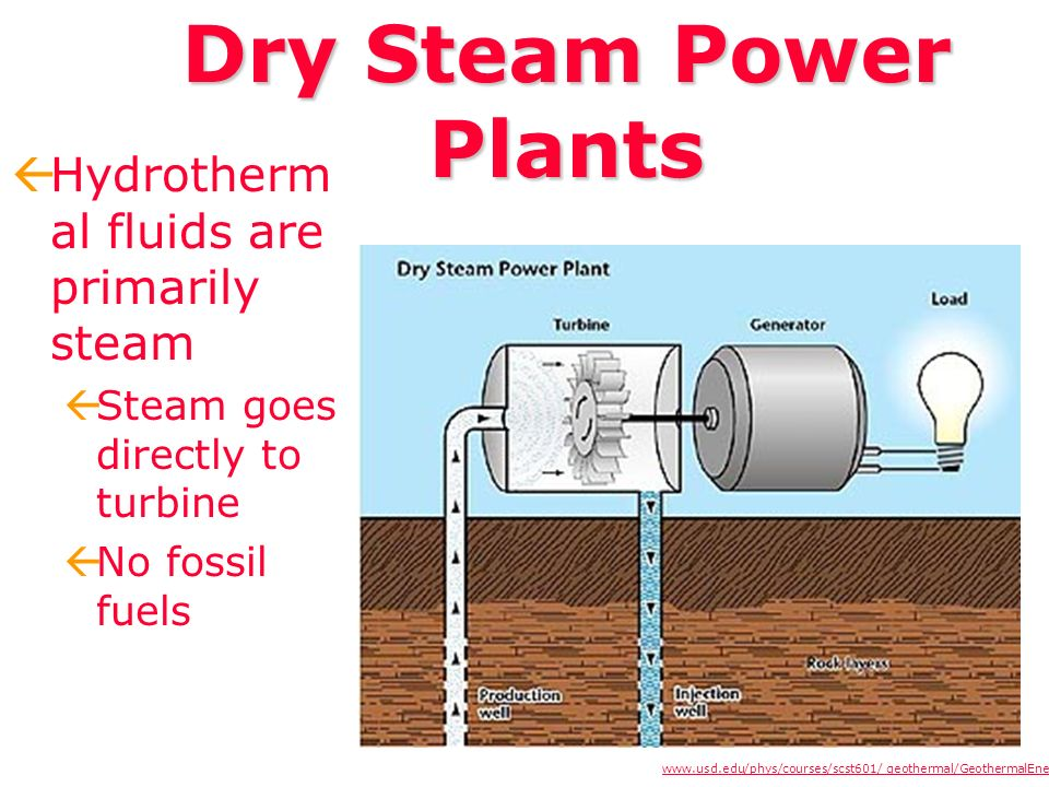 Dry Steam Power Plants Hydrothermal fluids are primarily steam