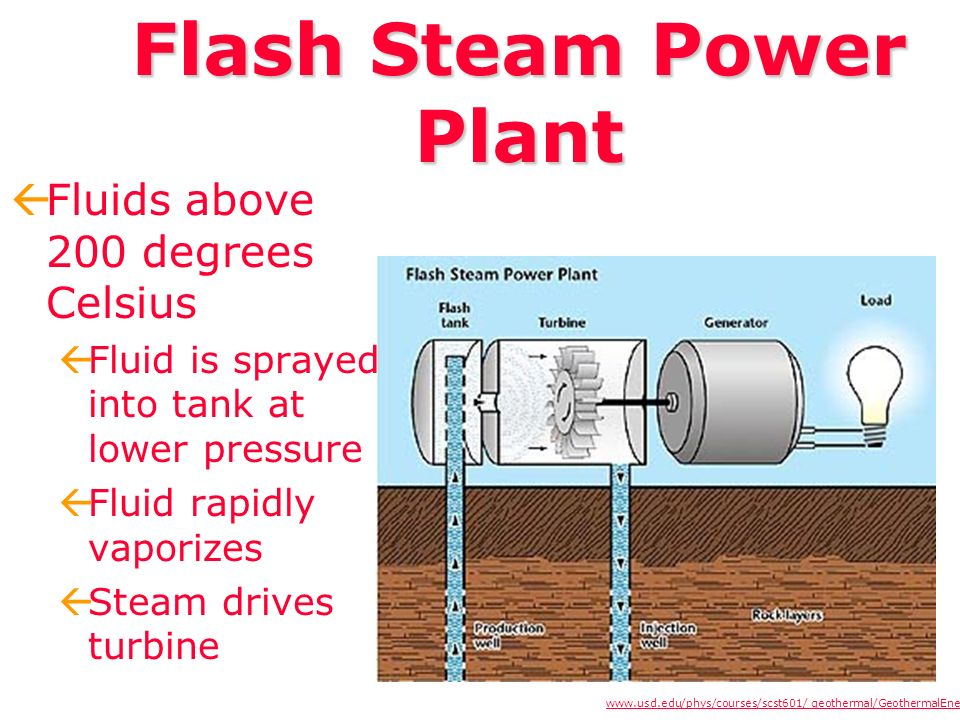 Flash Steam Power Plant