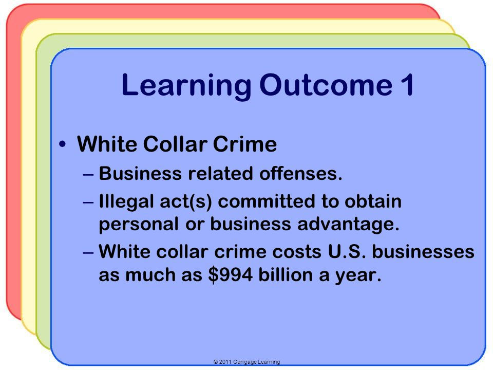 Learning Outcome 1 White Collar Crime Business related offenses.