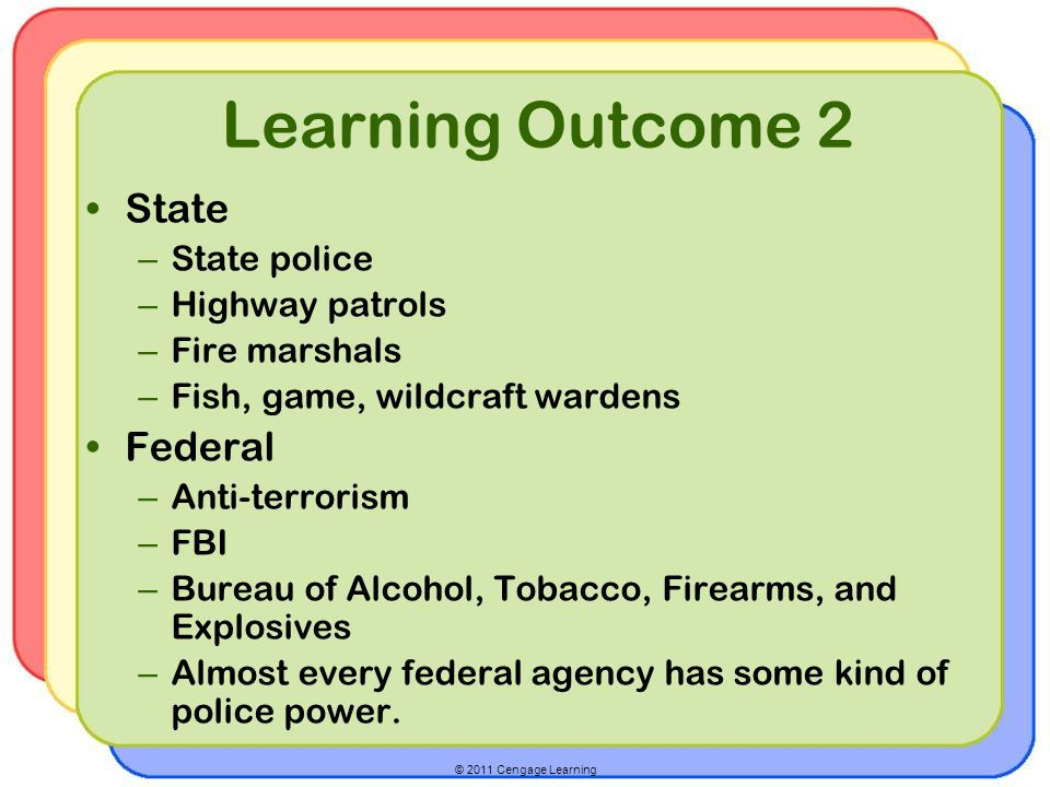 Learning Outcome 2 State Federal State police Highway patrols