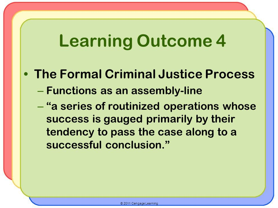 Learning Outcome 4 The Formal Criminal Justice Process