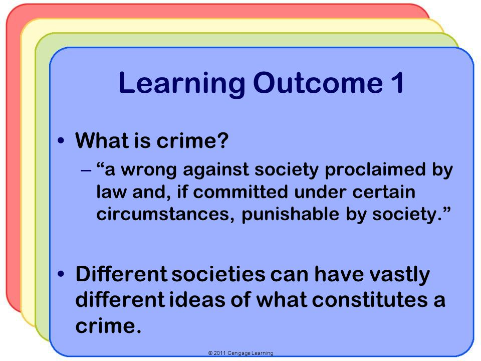 Learning Outcome 1 What is crime