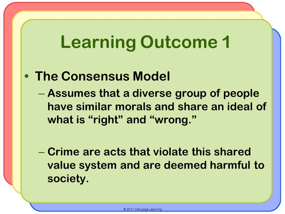 Learning Outcome 1 The Consensus Model