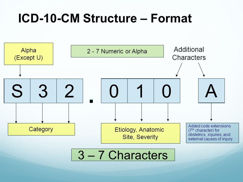 Icd 10 Cm Code For Acute Lumbar Myofascial Strain ✓ The Emoji