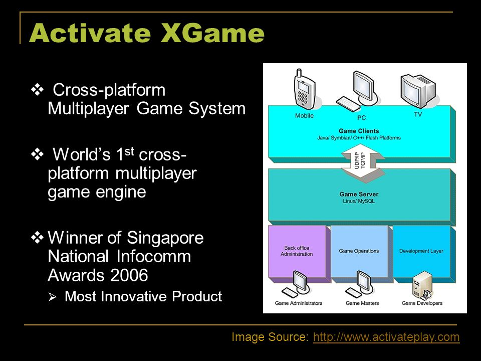 Activate XGame Cross-platform Multiplayer Game System
