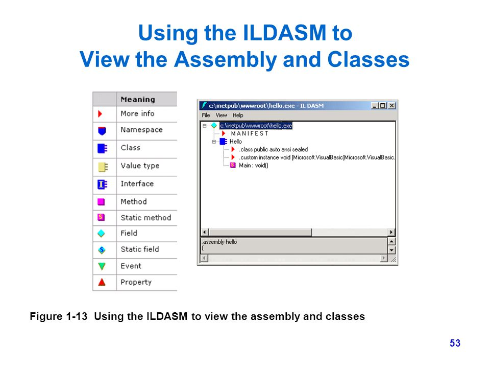 Using the ILDASM to View the Assembly and Classes