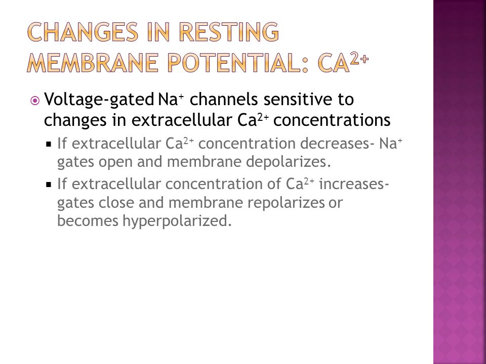Changes in Resting Membrane Potential: Ca2+