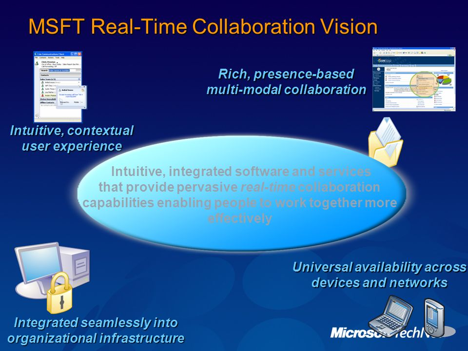 MSFT Real-Time Collaboration Vision