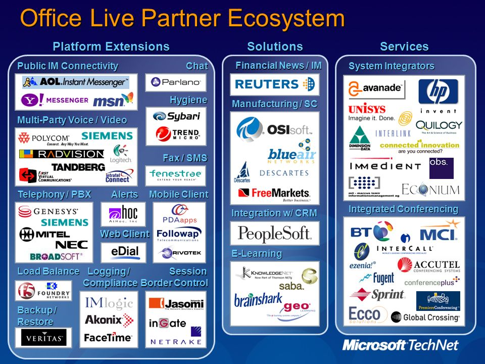Office Live Partner Ecosystem