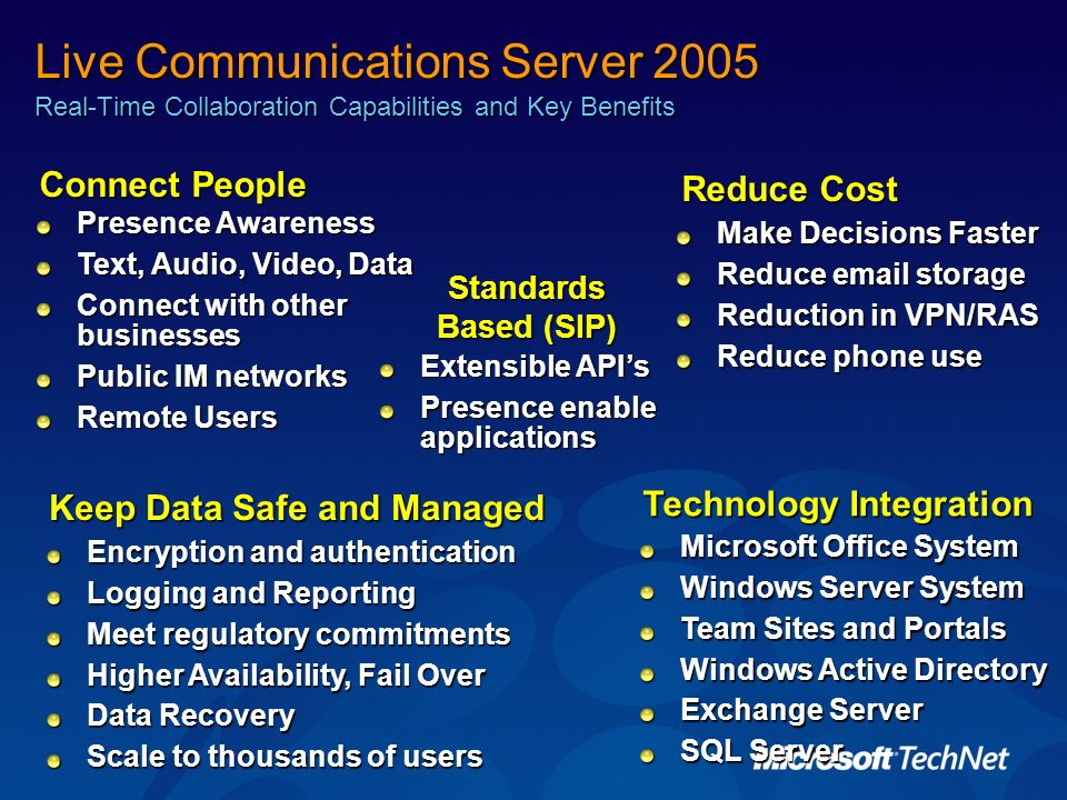 Live Communications Server 2005 Real-Time Collaboration Capabilities and Key Benefits