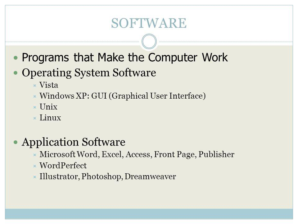 SOFTWARE Programs that Make the Computer Work