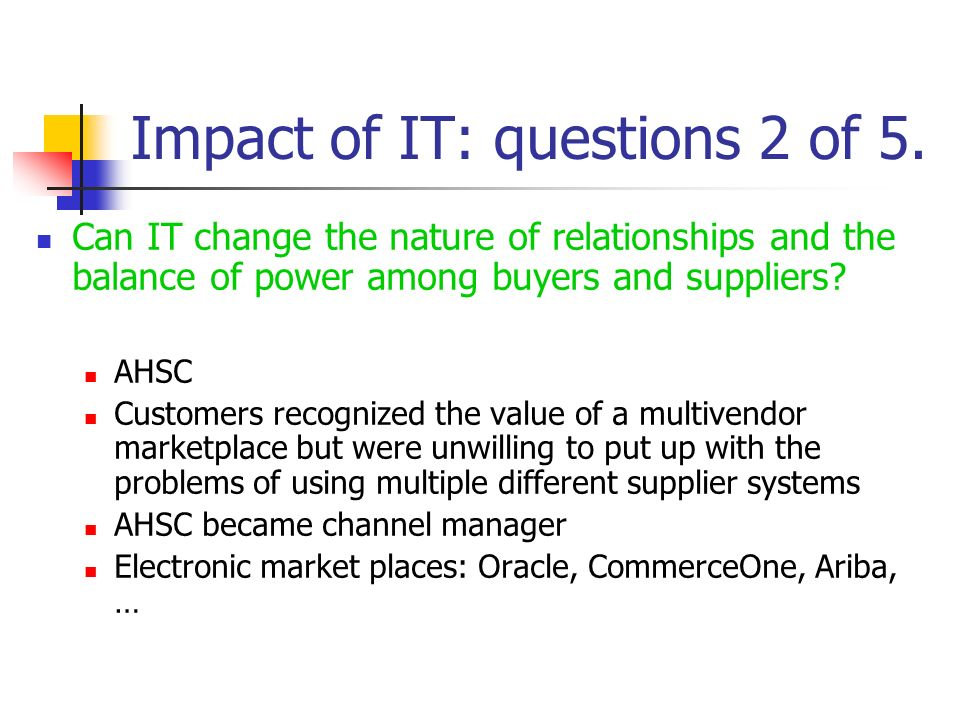 Impact of IT: questions 2 of 5.