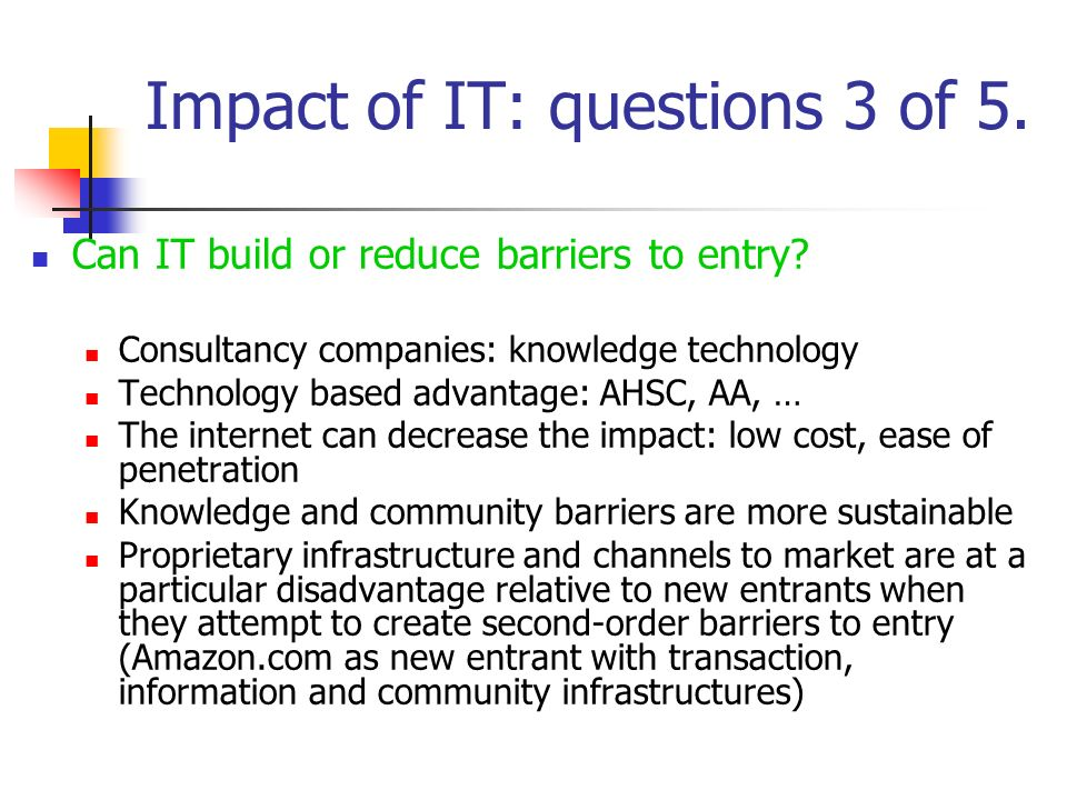 Impact of IT: questions 3 of 5.