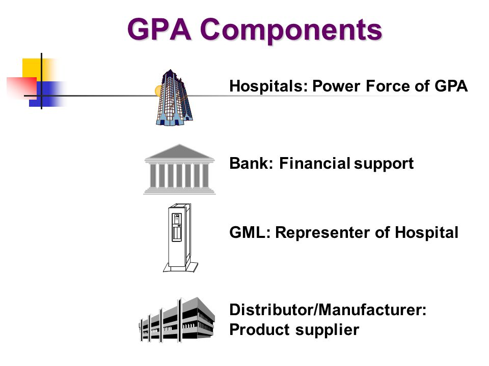 GPA Components Hospitals: Power Force of GPA Bank: Financial support