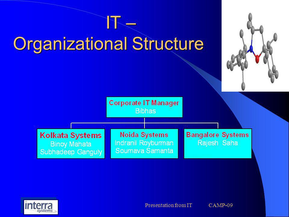 IT – Organizational Structure