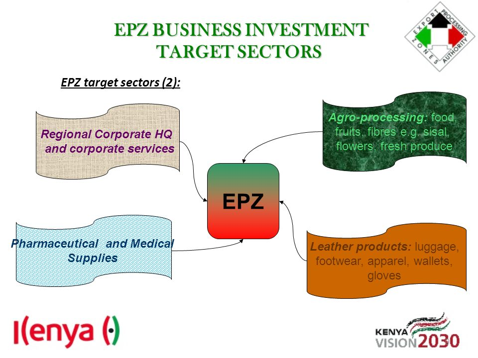 EPZ BUSINESS INVESTMENT TARGET SECTORS