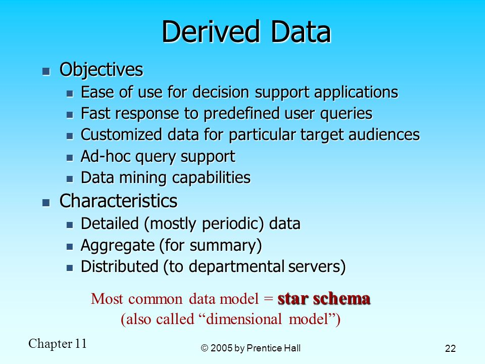 Derived Data Objectives Characteristics