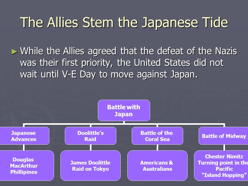 The Allies Stem the Japanese Tide