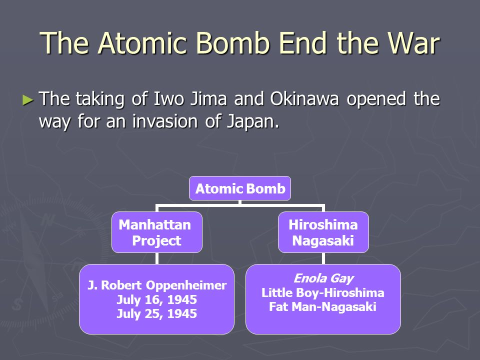 The Atomic Bomb End the War