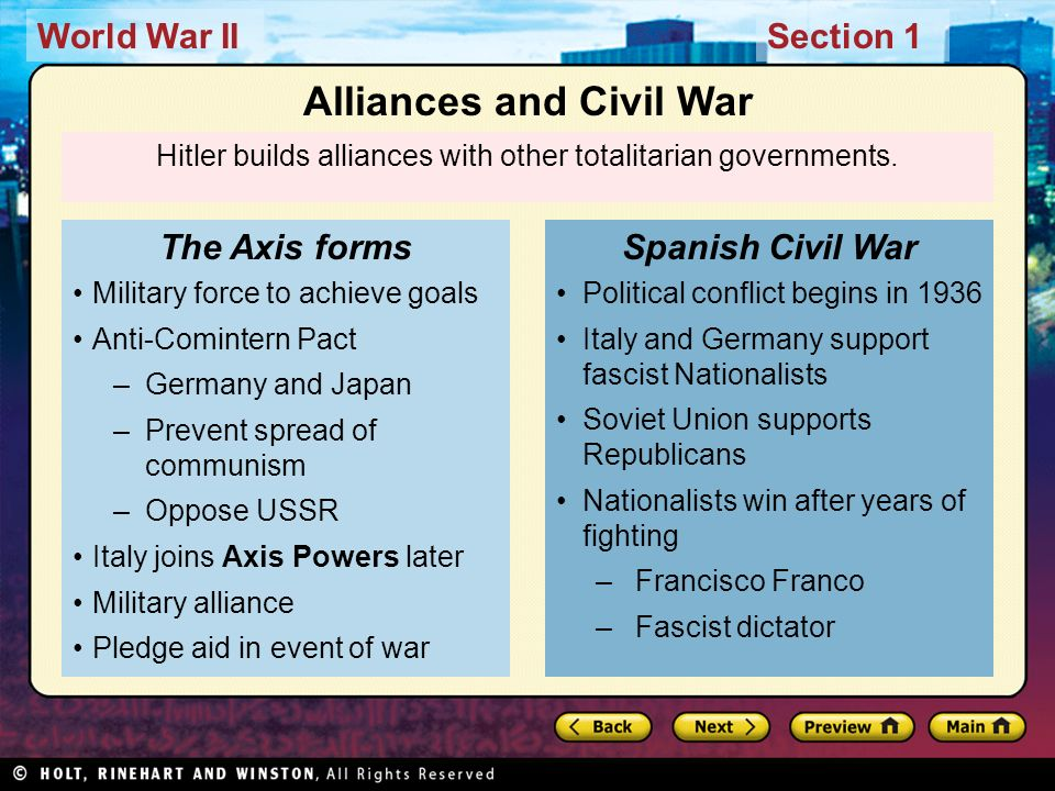 Alliances and Civil War