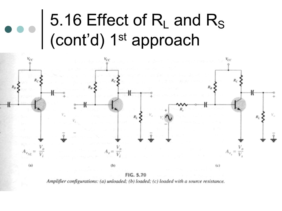 5.16 Effect of RL and RS (cont'd) 1st approach