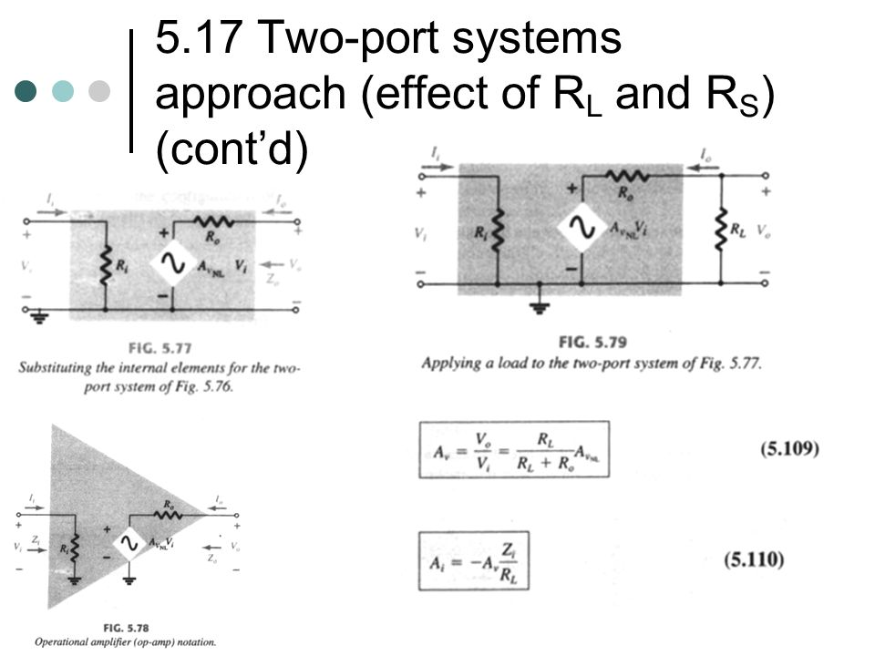 5.17 Two-port systems approach (effect of RL and RS) (cont'd)
